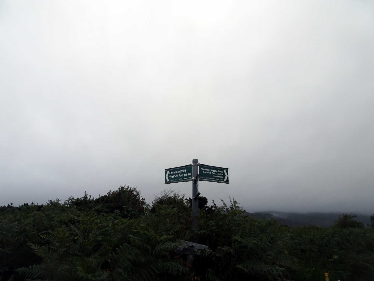 canterday signpost